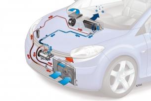 Intretinere aparate aer conditionat auto
